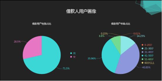 """金信网9月运营报告出炉 天秤座成最""""爱钱""""星座"""