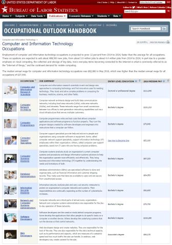 美国官方权威的计算机工程专业 CE 大学排名,盘点未来富豪聚集地
