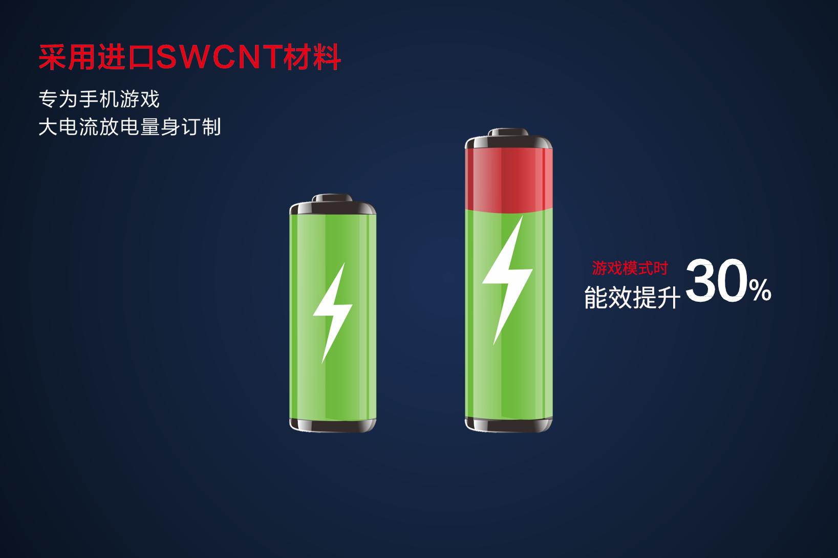 重磅官宣!沃品推出行业首款手游专用电池-火狐 业内 第5张